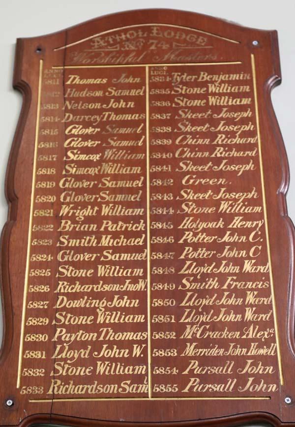 Athol Lodge Past Masters